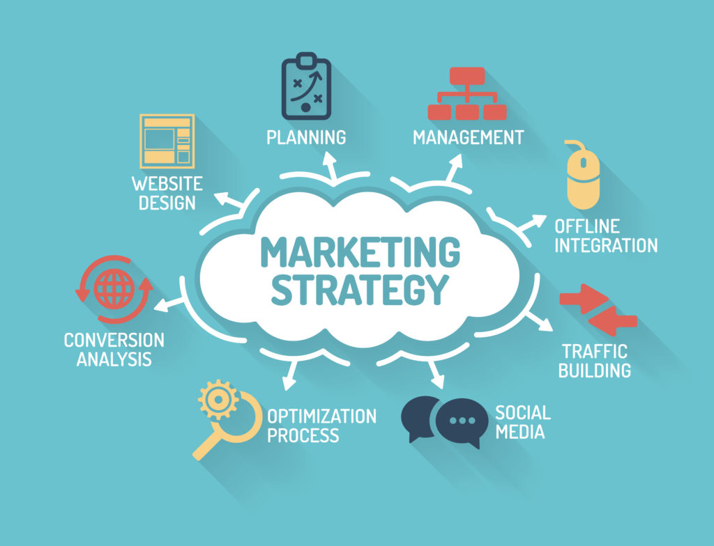 marketing strategy, marketing consultant, digital marketing consultant,